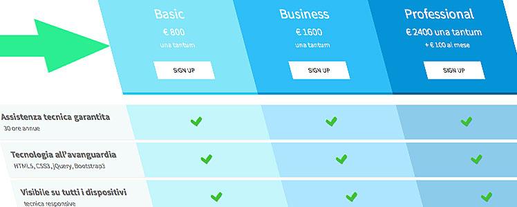 Tabella dei prezzi con Bootstrap